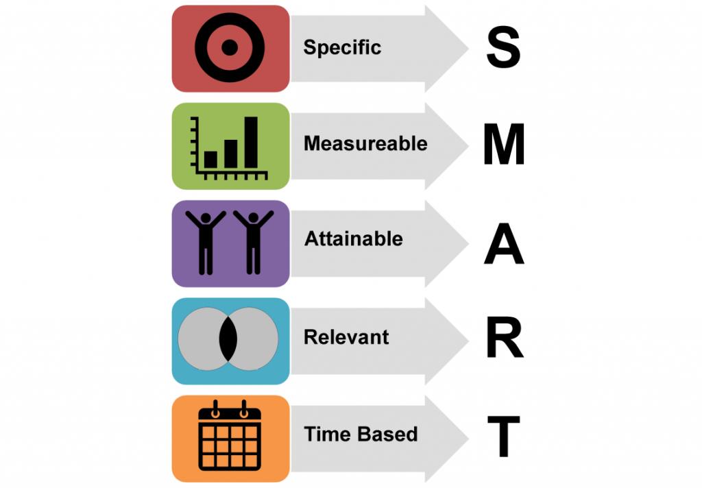 Схема SMART